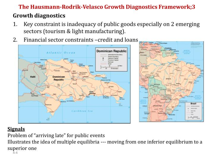 The Hausmann-Rodrik-Velasco Growth Diagnostics Framework;3