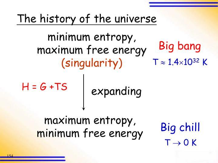 minimum entropy,           maximum free energy