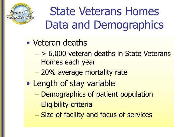 State Veterans Homes Data and Demographics