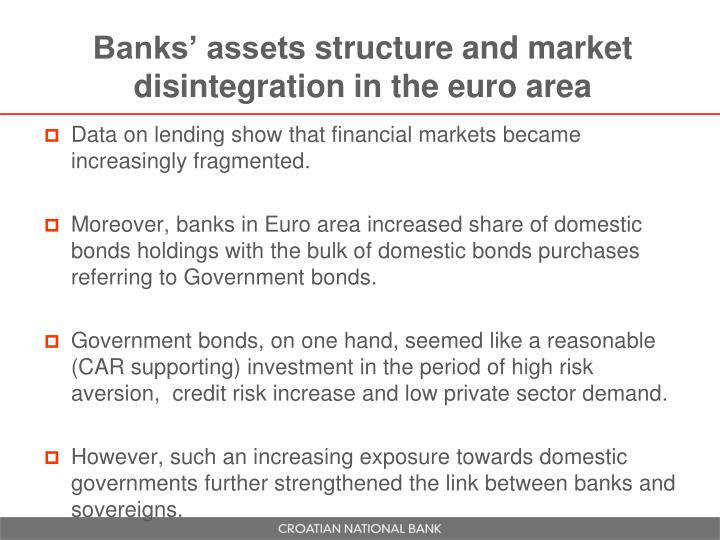 Banks' asset