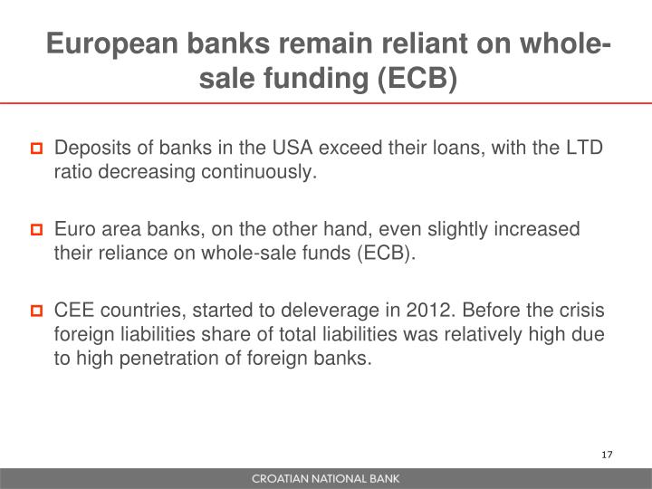 European banks remain reliant on whole-sale funding