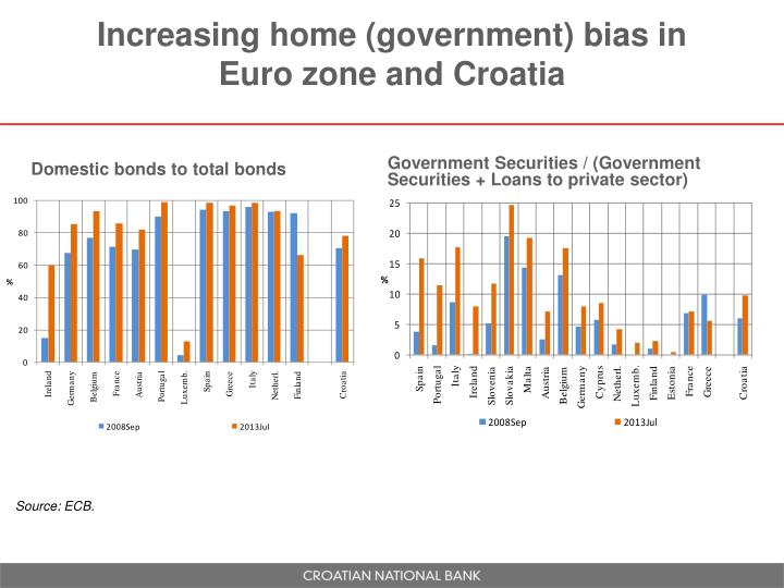 Increasing home (government) bias in Euro zone