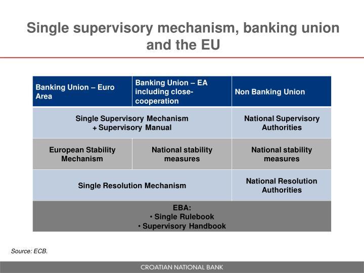 Single supervisory mechanism, banking union and the EU