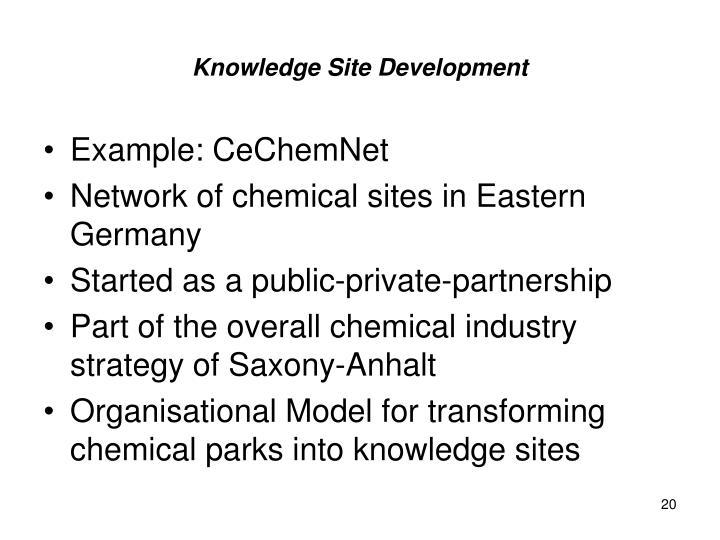 Knowledge Site Development