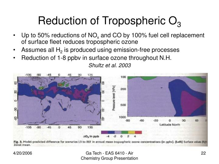 Reduction of Tropospheric O