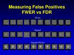 measuring false positives fwer vs fdr