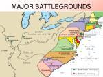 major battlegrounds