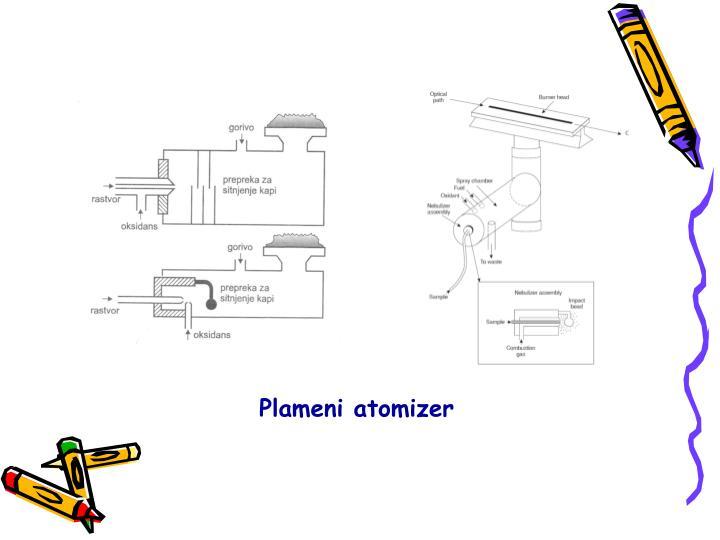 Plameni atomizer