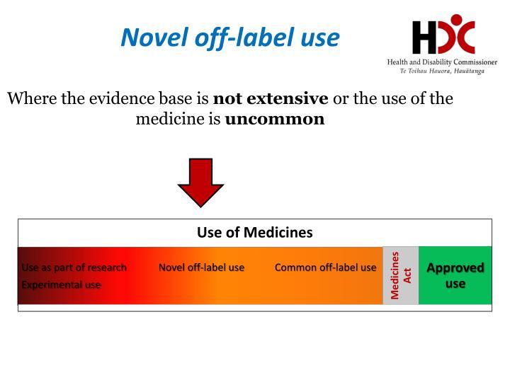 Novel off-label use
