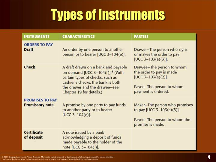 Ppt Negotiable Instruments Powerpoint Presentation Id6636161