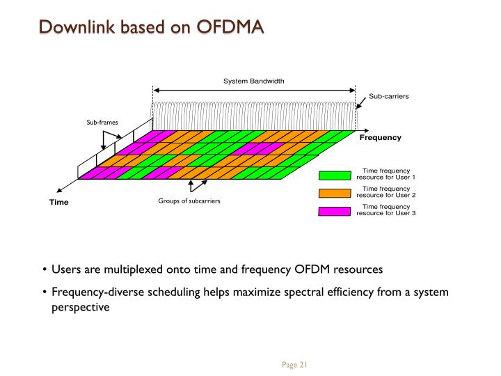 Downlink based on OFDMA