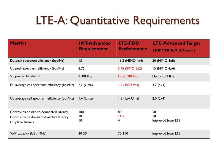 LTE-A: Quantitative Requirements