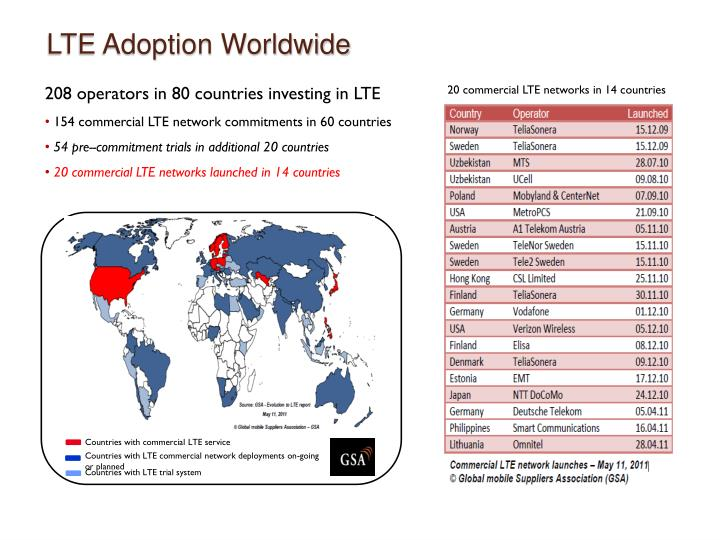 208 operators in 80 countries investing in LTE
