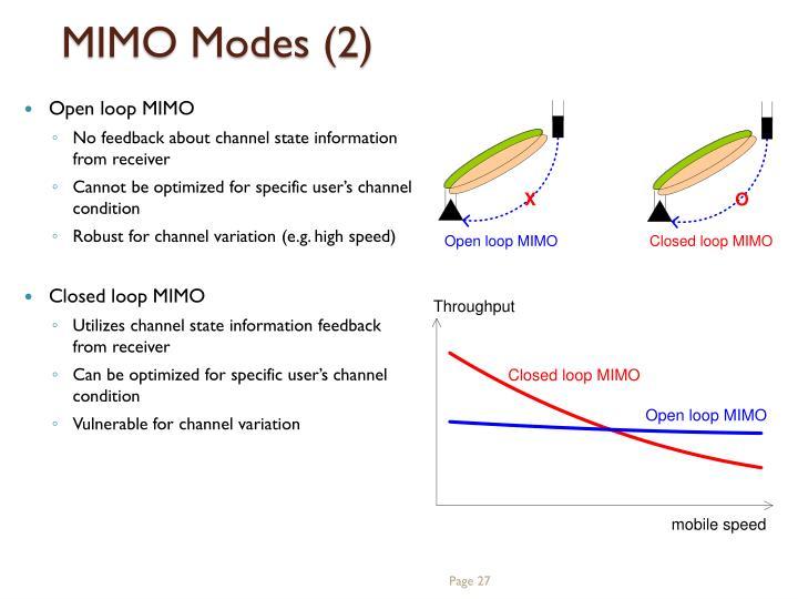 MIMO Modes (2)