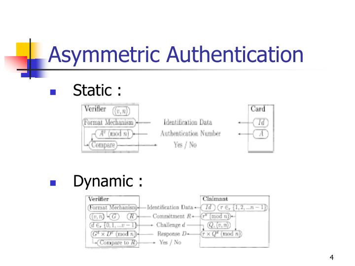 Asymmetric Authentication