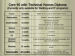 core 40 with technical honors diploma currently only available for welding and it programs