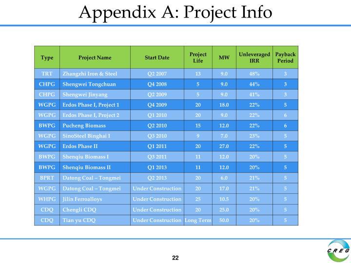 Appendix A: Project Info