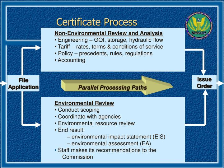 Certificate Process