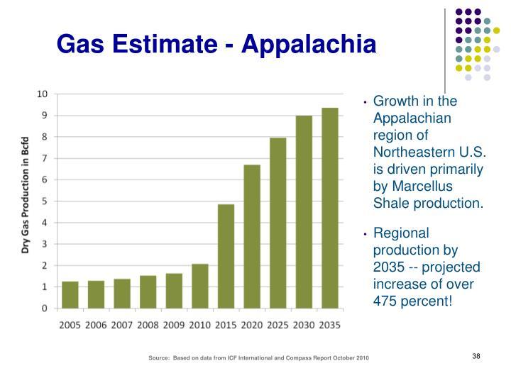 Gas Estimate - Appalachia