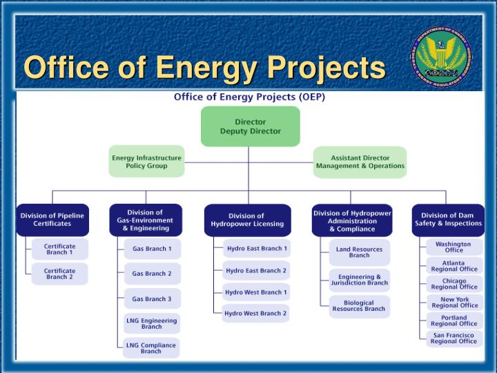 Office of Energy Projects