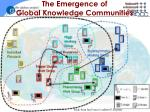 the emergence of global knowledge communities