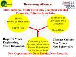 three way alliance