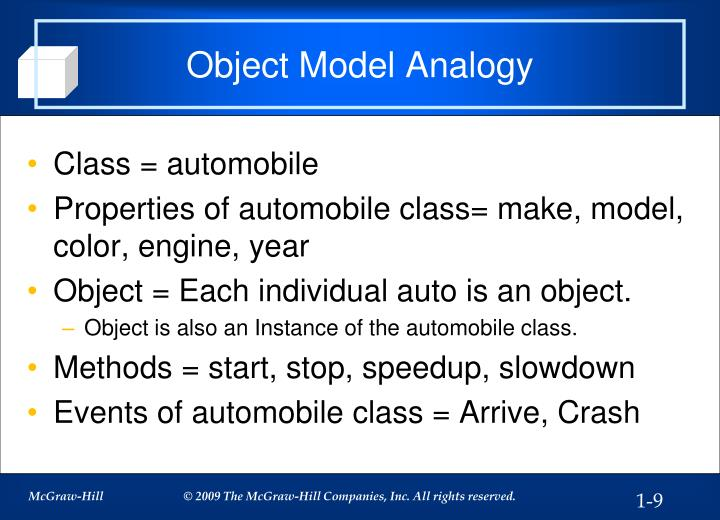 Object Model Analogy