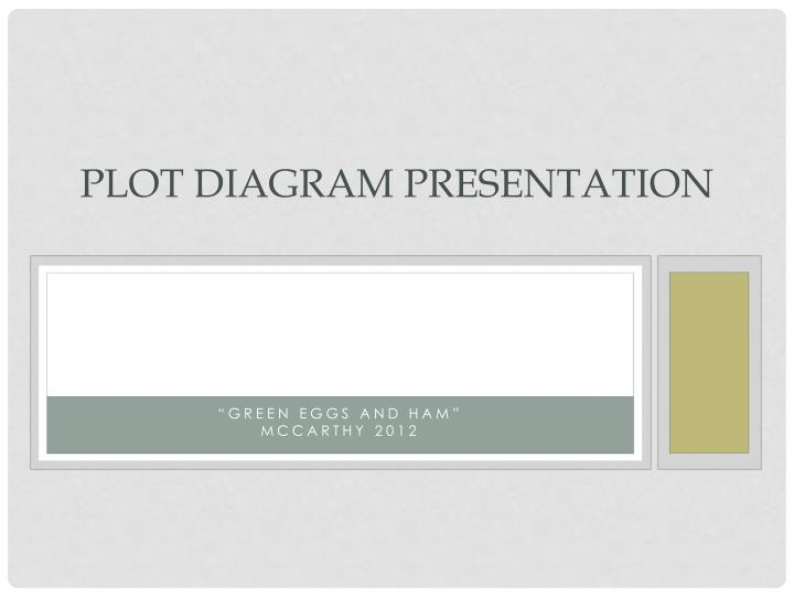 Ppt plot diagram presentation powerpoint presentation id6637743 plot diagram presentation ccuart Image collections