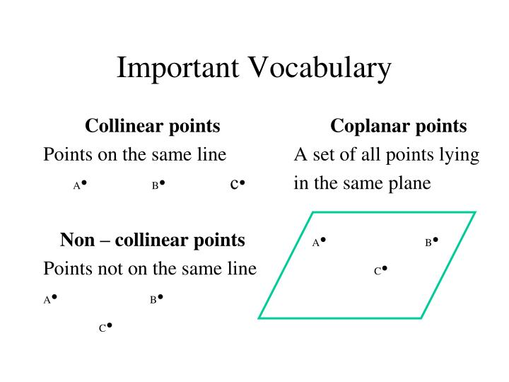 Collinear points