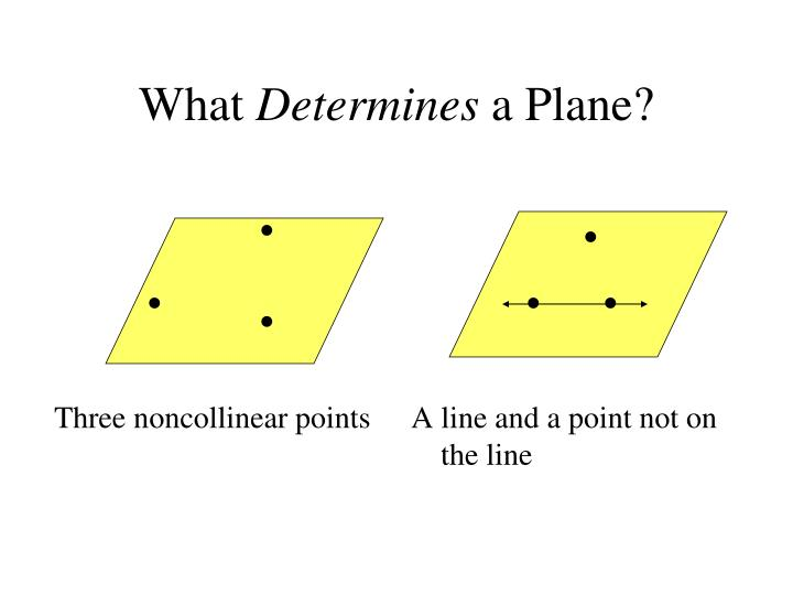 Three noncollinear points