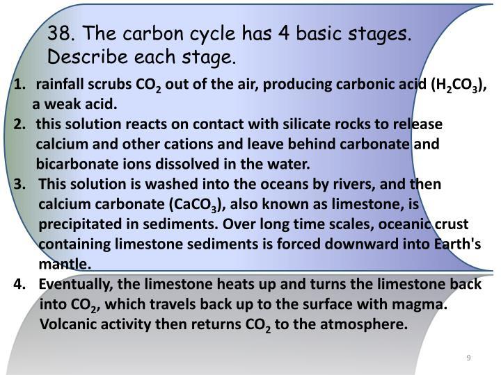 38. The carbon