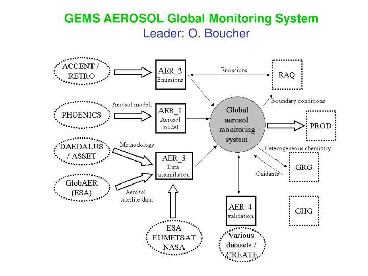 Gems aerosol global monitoring system leader o boucher
