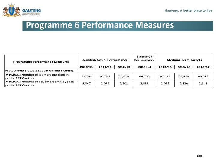 Programme 6 Performance Measures
