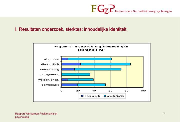 I. Resultaten onderzoek, sterktes: inhoudelijke identiteit