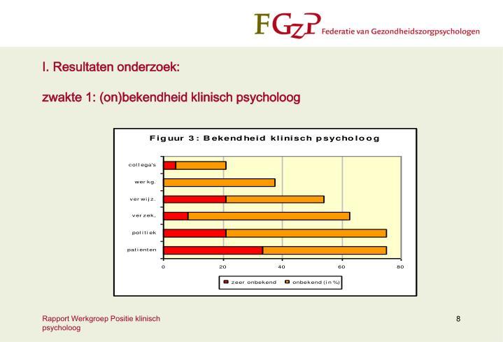 I. Resultaten onderzoek: