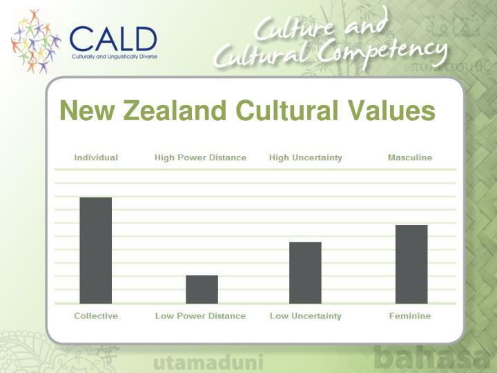 New Zealand Cultural Values