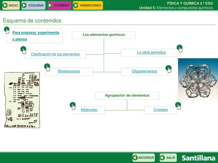 Ppt elementos y compuestos qumicos powerpoint presentation id para empezar experimenta y piensa esquema de contenidos los elementos qumicos la tabla peridica urtaz Choice Image