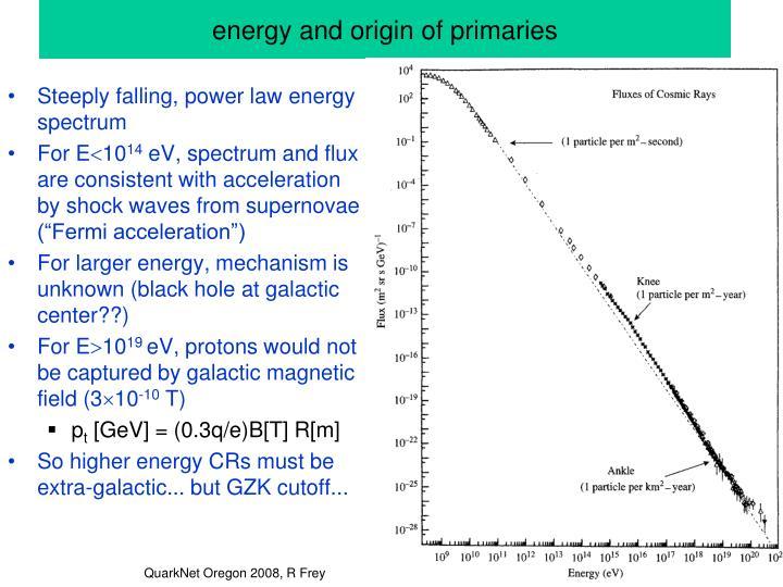 energy and origin of primaries
