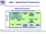 ger operational framework