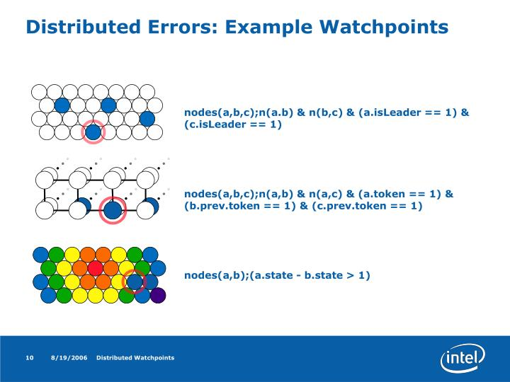 Distributed Errors: Example Watchpoints