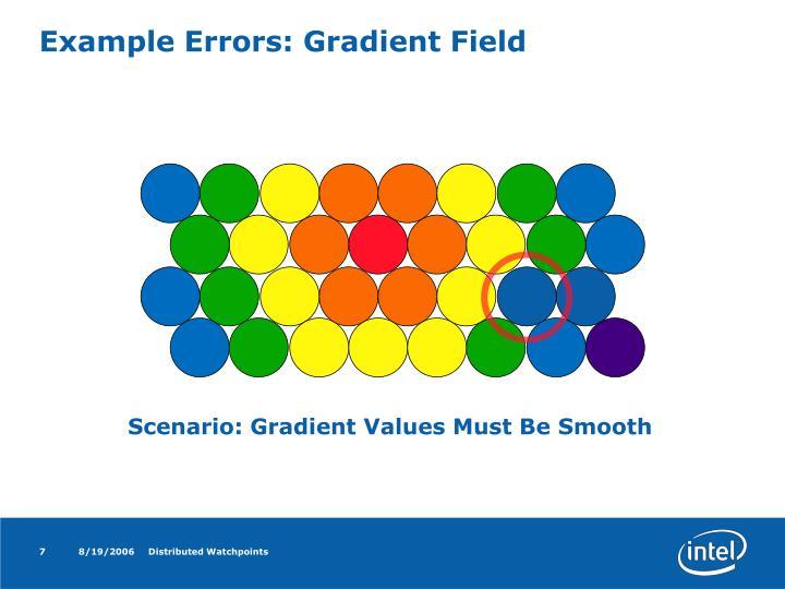 Example Errors: Gradient Field
