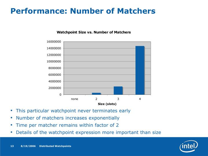 Performance: Number of Matchers