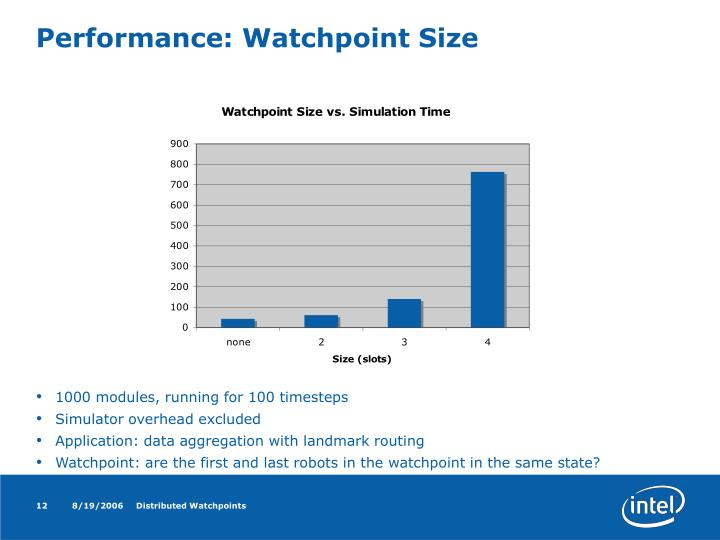 Performance: Watchpoint Size