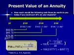 present value of an annuity2
