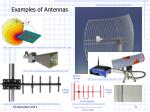examples of antennas
