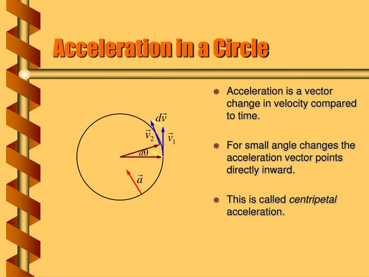 Acceleration in a circle