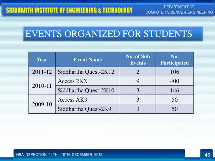 EVENTS ORGANIZED FOR STUDENTS