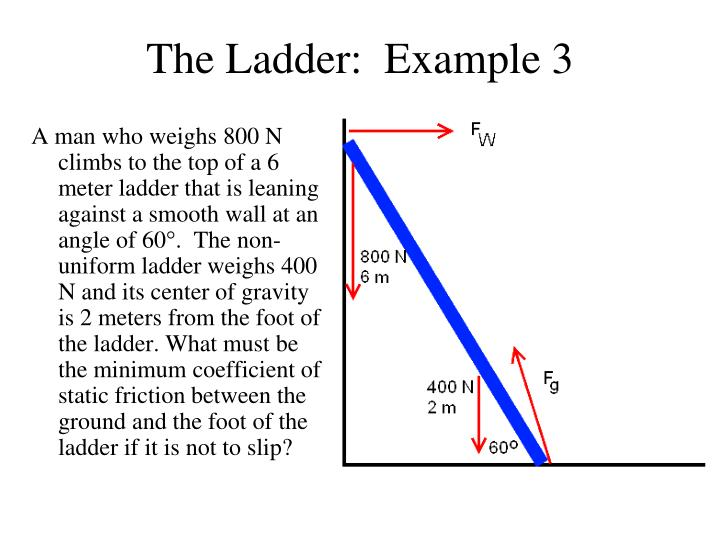 The Ladder:  Example 3