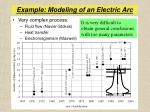 example modeling of an electric arc