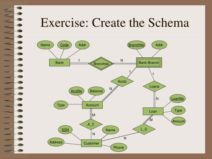 Exercise: Create the Schema